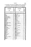 Sayfa 583