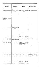 Sayfa 350
