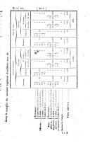 Sayfa 517