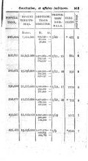 Sayfa 263