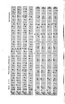 Sayfa 288