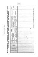 Sayfa 461