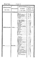 Sayfa 777