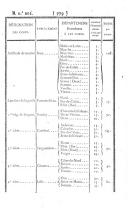 Sayfa 779