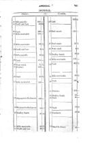 Sayfa 701