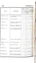 Sayfa 398