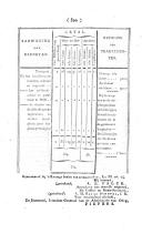 Sayfa 300