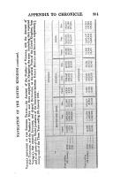 Sayfa 281