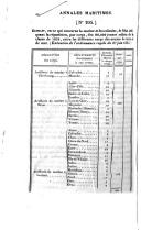 Sayfa 784