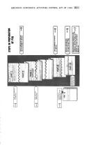 Sayfa 1811