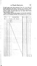 Sayfa 63