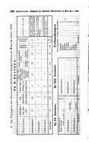 Sayfa 330