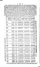 Sayfa 616
