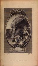 Sayfa 200