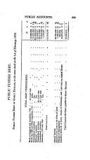 Sayfa 333
